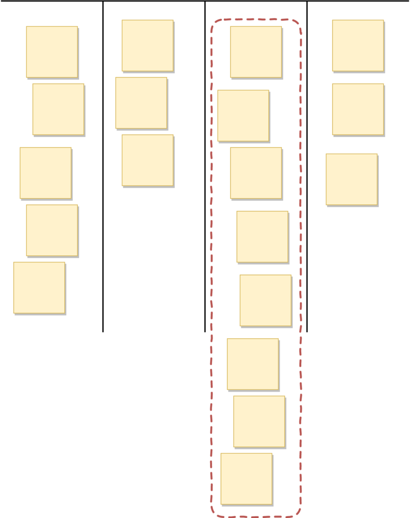 Identifying bottlenecks on Kanban board